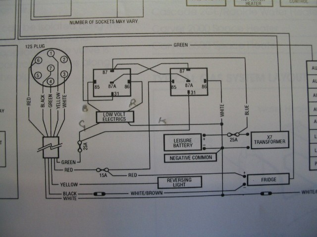 IMG 02325b15d just killed my electrics!!! ukcampsite co uk caravan repairs elddis caravan wiring diagram at n-0.co