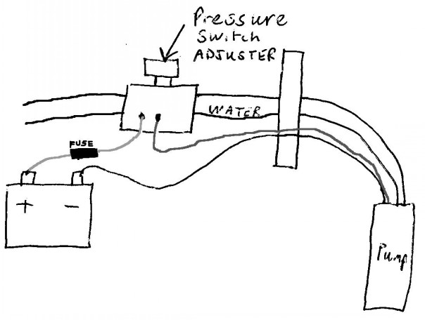 Water pressure switch_604_456 wiring help on pumptrol pressure switch doityourself 12 volt water pump wiring diagram at bayanpartner.co